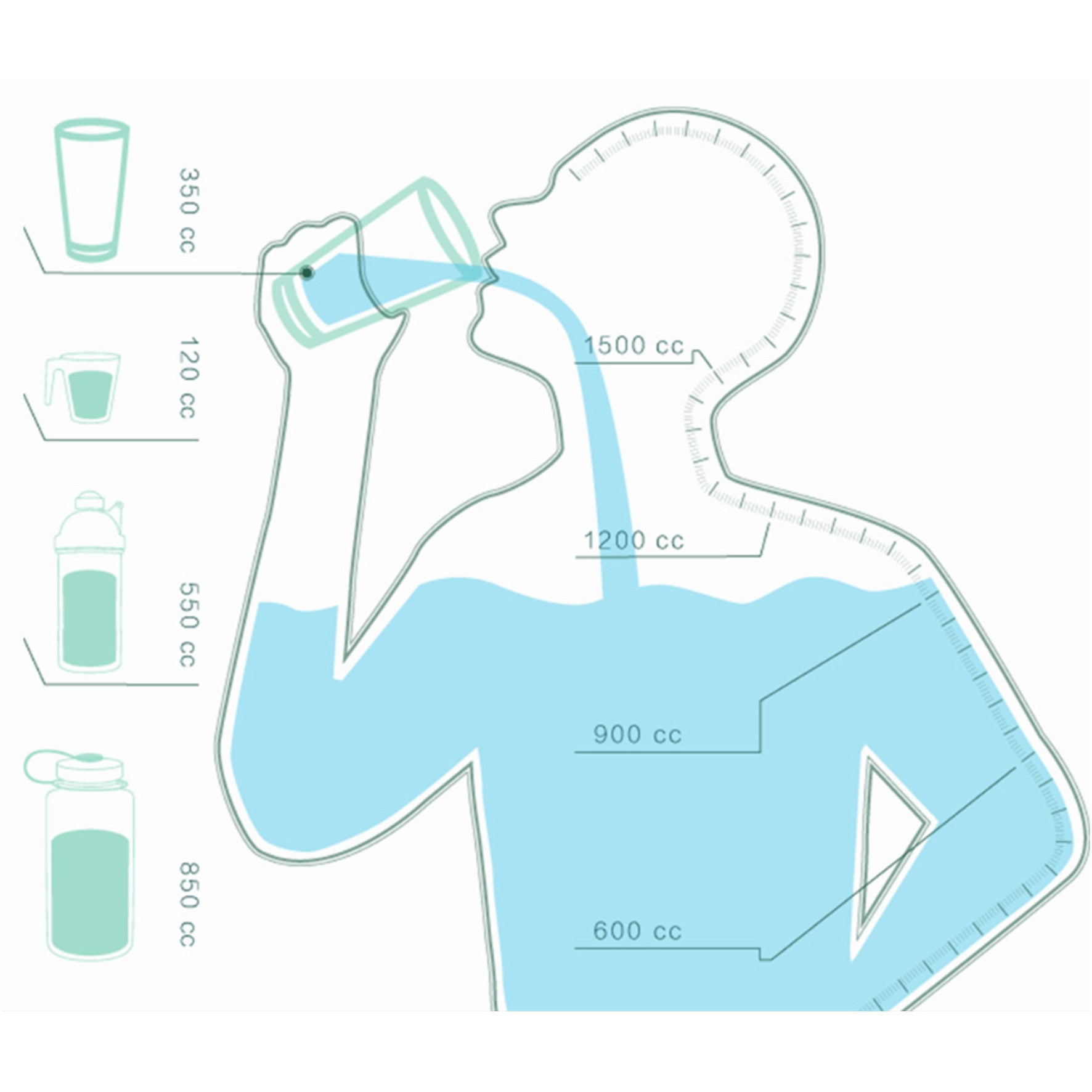 RO膜濾心  降低鈣、鎂硬度雜質